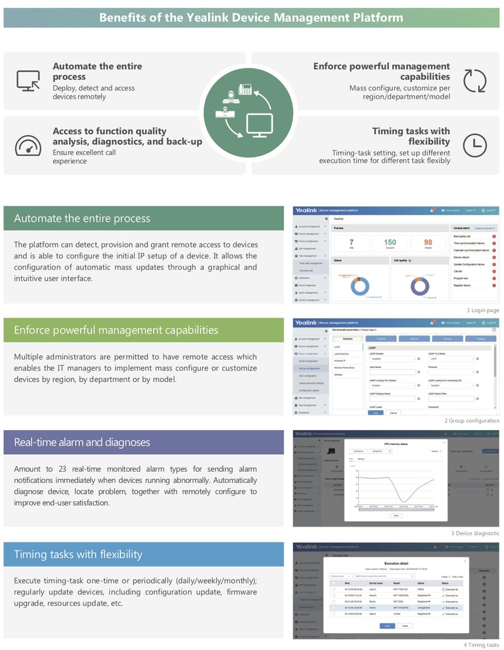 Benefits of the Yealink Device Management Platform