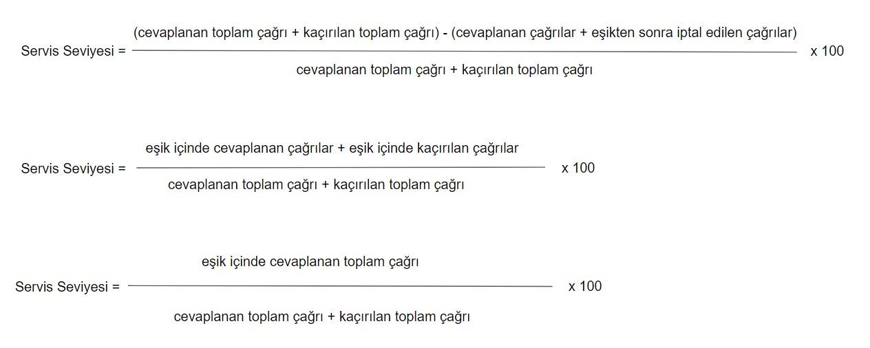 Cagri Merkezi Servis Seviyesi Hesaplama Formülü