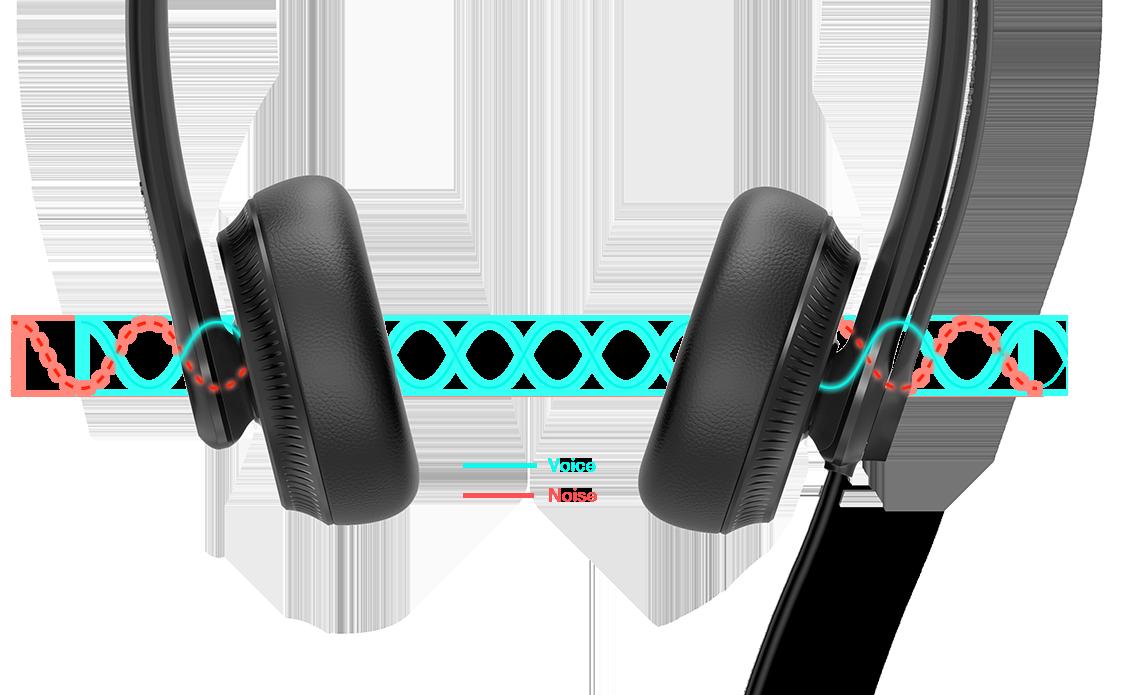 yealink-yhs34-lite-dual-mono-mikrofonlu-profesyonel-kulaklık