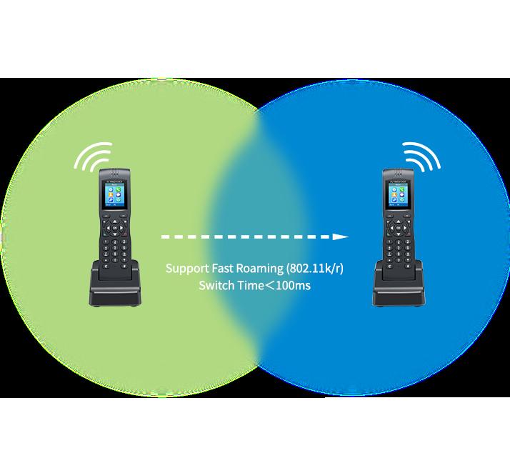 Kablosuz Wifi Telefon Roaming Özelliği